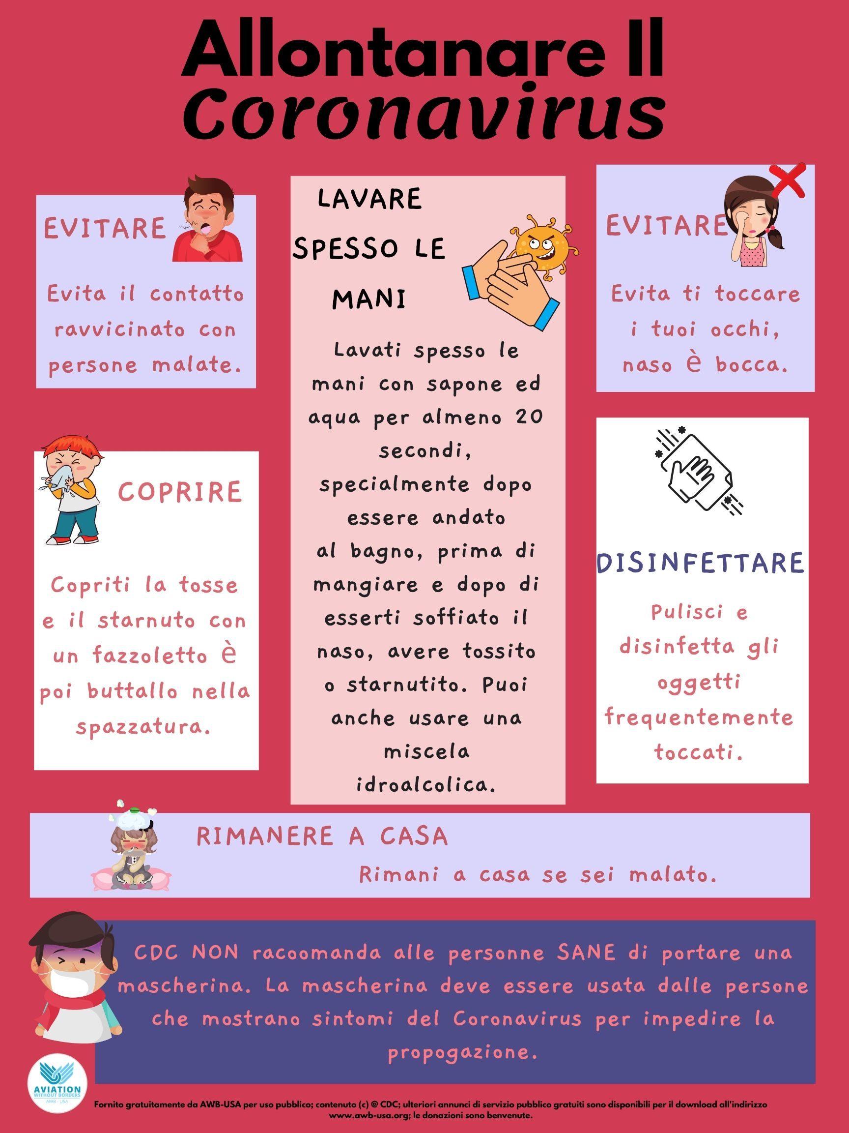 Poster Italian 2
