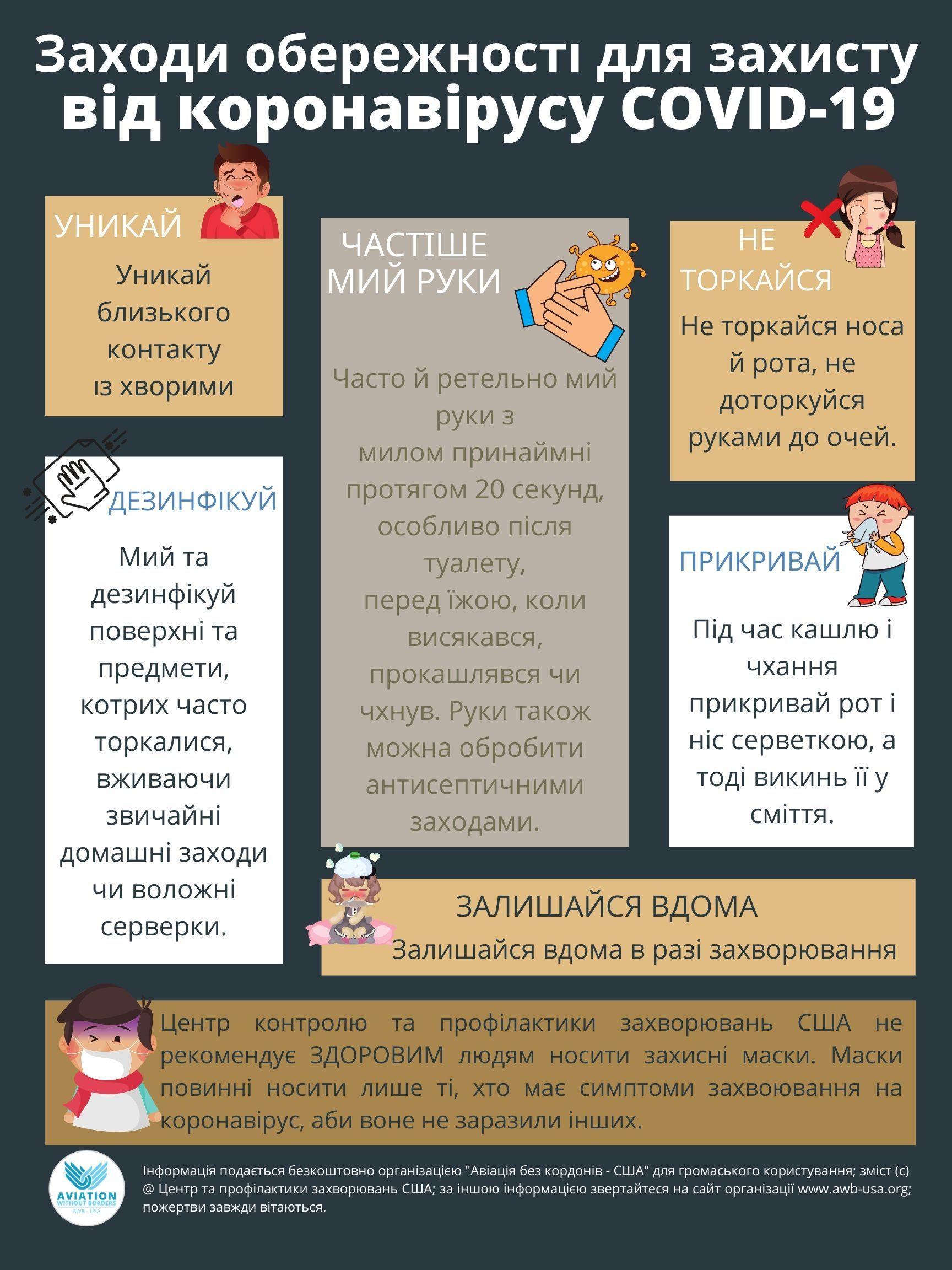 Ukranian 2